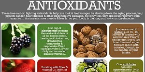 antioxidants tw apr 16