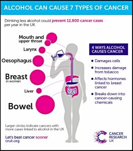 cancer risk uk tw apr 16