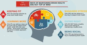 exer brain func tw apr 16