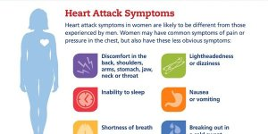 heart attack symptoms tw 25416