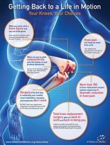 knee pain tw apr 16