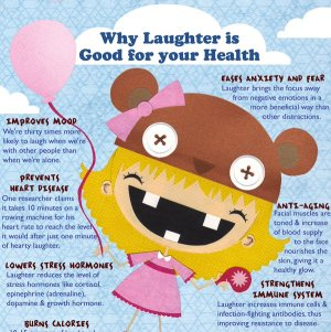 laugh health tw 28416