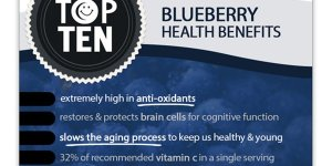 blue b health bens tw 5516