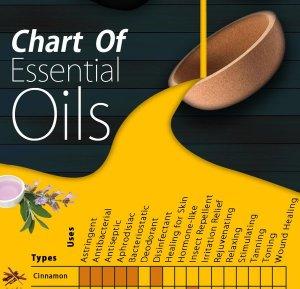 essential oils tw 9516