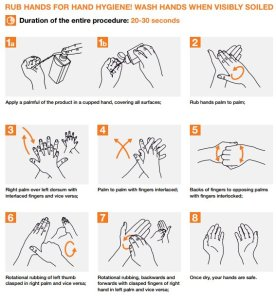 hand hygiene tw 5516