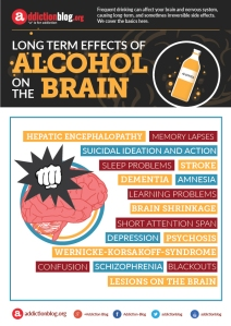 effects of alc on the brain fb24616