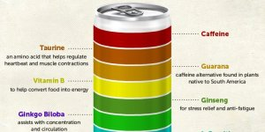 energy drinks alcohol tw 27616