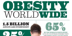 obesity world wide tw 28616