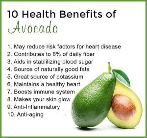 10 bens avocado tw 12716