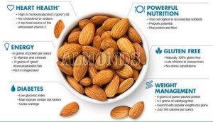 almonds super food tw 8716