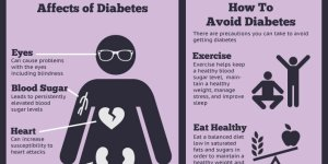 beating diabetes tw 20716