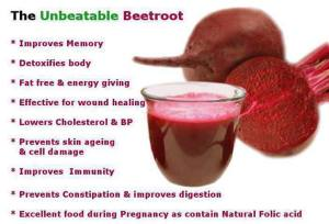 beet for cholest tw 18716