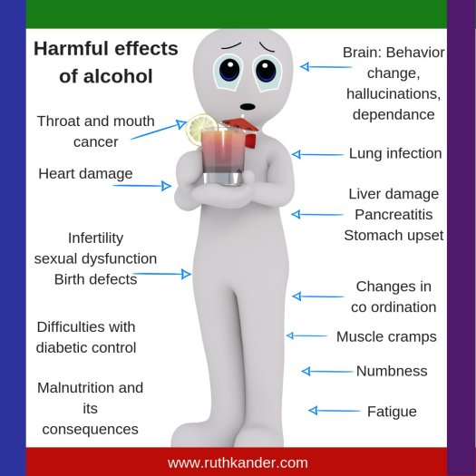 ruthkander alcohol effects