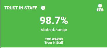 blackrock duty of care